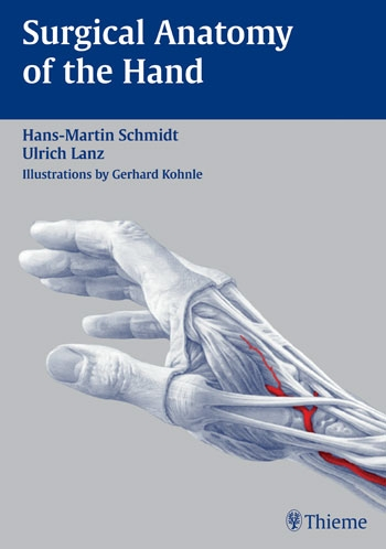Orthopaedic Surgery Surgical Anatomy Of The Hand
