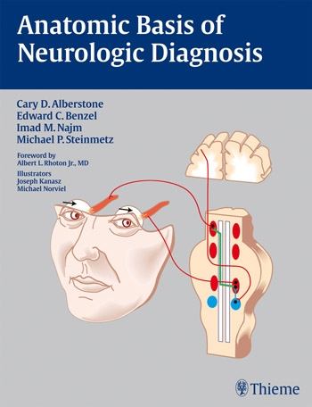 Neurology | Anatomic Basis of Neurologic Diagnosis
